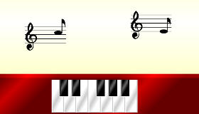 gratuit : Apprendre les notes de musique