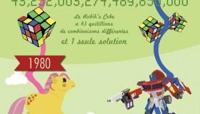 100 ans de jouets - Que nous réservent les jouets du futur?