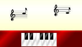 Apprendre les notes de musique